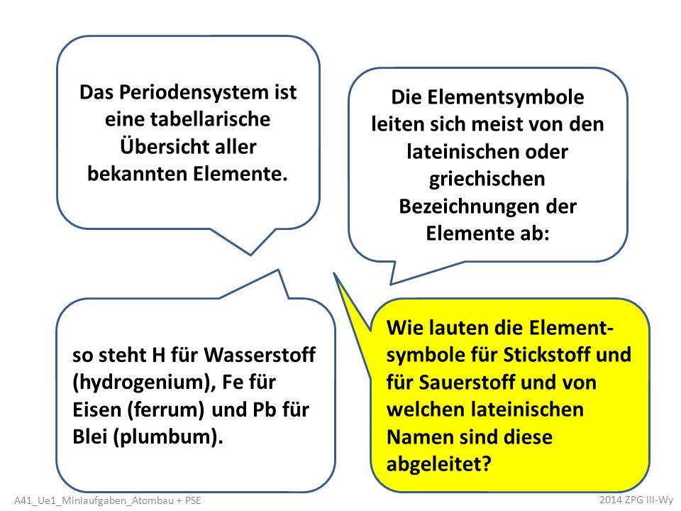 Die Elementsymbole leiten sich meist von den lateinischen oder griechischen Bezeichnungen der Elemente ab: Das Periodensystem ist eine tabellarische Übersicht aller bekannten Elemente.