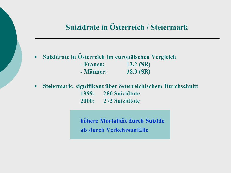 Suizidalität – Begrifflichkeit  Suizid  Suizidversuch - eng gefasst - parasuizidale Geste (Appell) - parasuizidale Pause (Ruhe)  Suizidgedanken, -phantasien  Todeswunsch