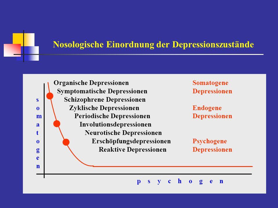 Multifaktorielle Ätiopathogenese depressiver Erkrankungen Aktuelle Stressoren in sozialen/ GenetischePersönlichkeitsfaktoren interpersonalen Beziehungen Prädisposition z.B.