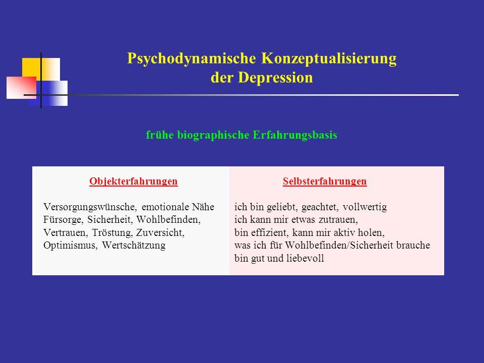 """Psychodynamik - modellhafte Voraussetzungen bei depressiven Störungen triebpsychologischichpsychologisch passives Anklammernschwache Eigenidentität bei Sehnsucht / Gier / Neidübermäßiger Außenorientierung Liebe/ Fürsorge/ Bestätigungaggressionsverzerrte Introjekte, rigides Über-Ich ungelöste Aggressionsproblematikunrealistisches Ich-Ideal aus Enttäuschungswutreale Entfaltungsmöglichkeiten unterentwickelte Ich-Fertigkeiten objektpsychologischselbstpsychologisch unverzichtbare Angewiesenheit aufunrealistische Größenvorstellungen Realpräsenz eines """"guten Objektsunrealistische Ohnmachtsgefühle Abhängigkeit – Trennung – idealisierte """"Selbstobjekte Eigenständigkeit, Objektambivalenz: """"idealisiert """"feindselig """"Alles-oder-Nichts"""
