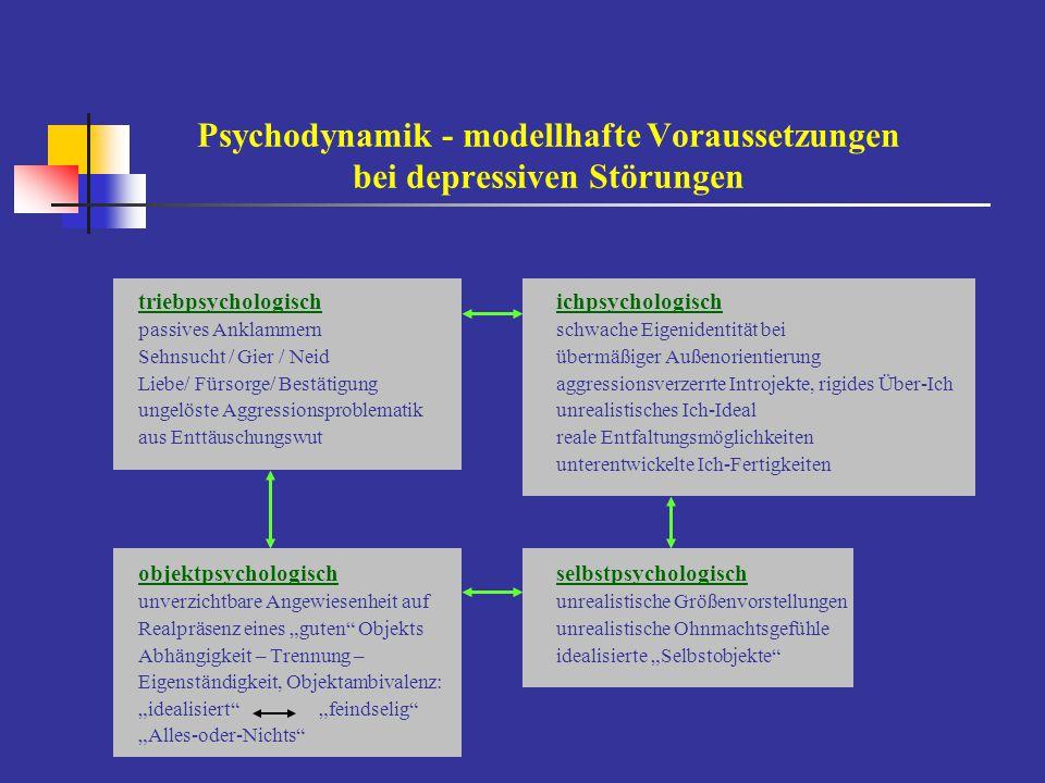 """Psychodynamik – zentrale Konfliktthemen bei depressiven Störungen Narzisstische VulnerabilitätKonflikthafter Ärger / Wut Frühe Erfahrungen / Wahrnehmungen von Verlust, Ärger, Wut auf mangelnde emotionale Reagibilität Zurückweisung, Ineffektivitätanderer auf eigene Wünsche / Bedürfnisse Sensitivität gegenüber realen / subjektiv angenommenenÄrger / Wut aus der Anschuldigung anderer für eigene Verlusten, ZurückweisungenVerletzlichkeit, Neid Andere: unempathisch, feindselig, bedrohlich, vernichtend Schuld / Scham (Über-Ich / Ich-Ideal)Idealisierung/ Entwertung von Selbst / Andere Wendung gegen die eigene Person / Selbst,Bestreben, niedrigen Selbstwert zu mildern: verinnerlichte """"strafende Elternbilder,hohe Selbstansprüche, andere idealisiert in der Wünsche: Ärger, Neid, Gier: """"falsch, böse von ihnen erwarteten Bedürfnisbefriedigung Negatives Selbstbild, Selbstkritik, niedriger SelbstwertEntwertung anderer, um eigenen Selbstwert zu heben hohe Enttäuschung- / Kränkungsempfindlichkeit charakteristische innerseelische Mechanismen - Verleugnung- Projektion - passive Aggression- Reaktionsbildung"""
