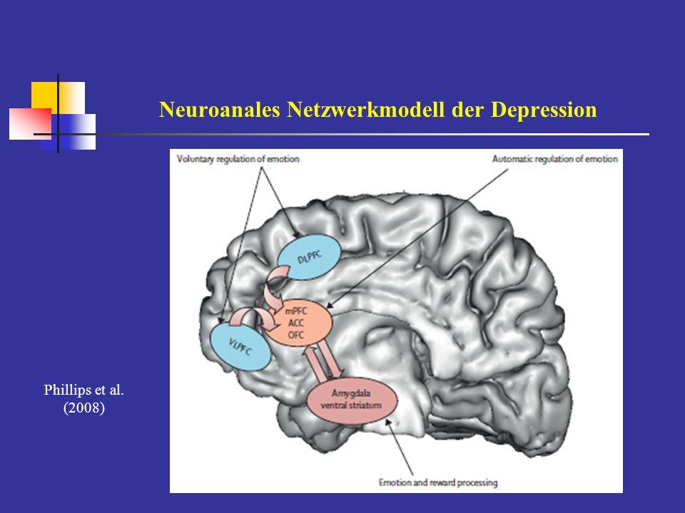 Genetische Hypothese der Depression Zwillings- / Familienstudien: hohe Heritabilität der uni- / bipolaren Depression 50% - Konkordanzrate bei monozygoten Zwillingen 2.5-fach erhöhtes Erkrankungsrisiko bei Verwandten 1.