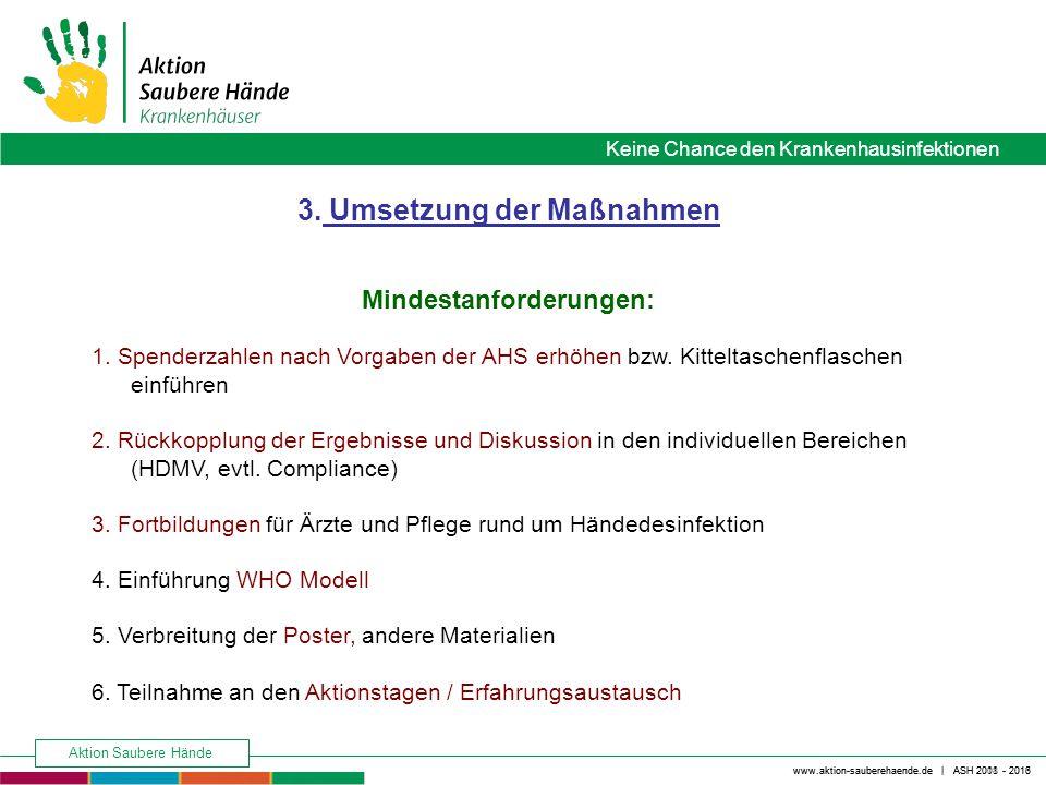 Keine Chance den Krankenhausinfektionen www.aktion-sauberehaende.de | ASH 2008 - 2016 Aktion Saubere Hände www.aktion-sauberehaende.de | ASH 2011 - 2013 3.