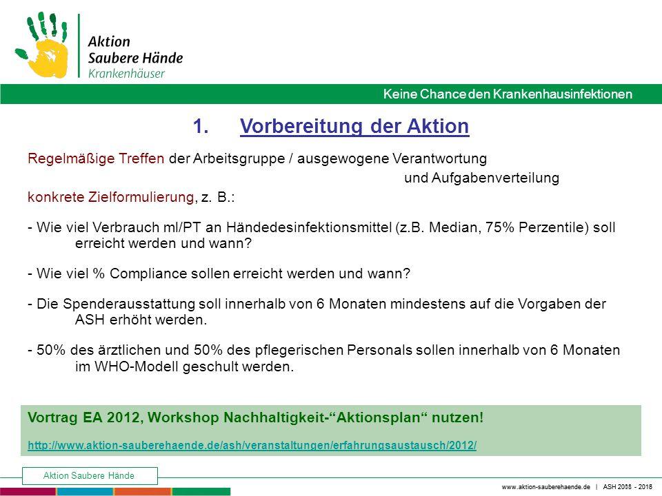 Keine Chance den Krankenhausinfektionen www.aktion-sauberehaende.de | ASH 2008 - 2016 Aktion Saubere Hände 2.