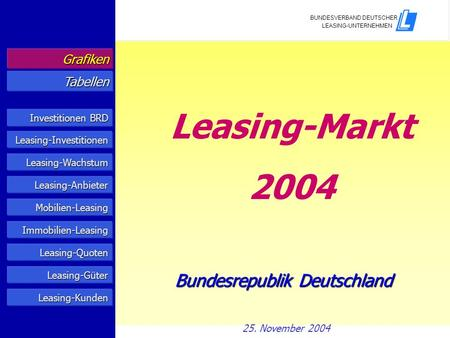 Grafiken Tabellen Leasing-Investitionen Leasing-Wachstum Investitionen BRD Investitionen BRD Mobilien-Leasing Immobilien-Leasing Leasing-Quoten Leasing-Anbieter.