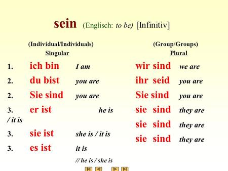 Sein (Englisch: to be) [Infinitiv] (Individual/Individuals) Singular 1. ich bin I am 2. du bist you are 2. Sie sind you are 3. er ist he is / it is 3.