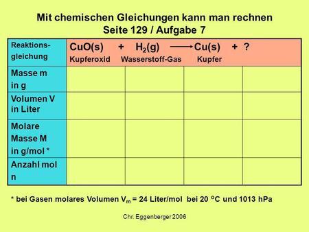 Colorful Chemische Gleichung Überprüfung Arbeitsblatt Images ...