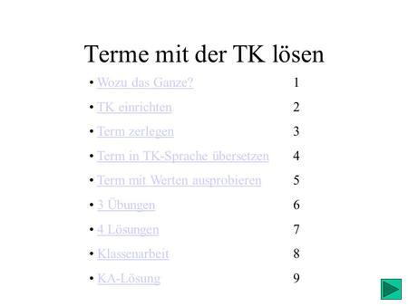 Terme mit der TK lösen Wozu das Ganze?1Wozu das Ganze? TK einrichten2TK einrichten Term zerlegen3Term zerlegen Term in TK-Sprache übersetzen4Term in TK-Sprache.