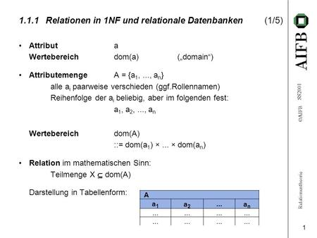 Relationentheorie AIFB SS2001 1 1.1.1Relationen in 1NF und relationale Datenbanken(1/5) Attribut a Wertebereichdom(a) (domain) AttributemengeA = {a 1,...,