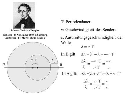 Johann Christian Doppler