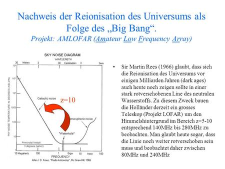 Nachweis der Reionisation des Universums als Folge des Big Bang. Projekt: AMLOFAR (Amateur Low Frequency Array) Sir Martin Rees (1966) glaubt, dass sich.