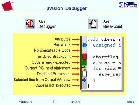 Μ Version 1.0Seite 1µVision Start Debugger Set Breakpoint µVision Debugger.
