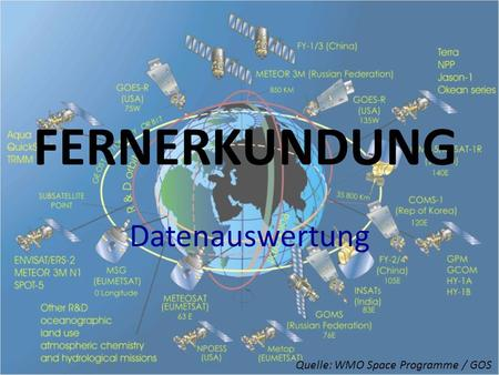 FERNERKUNDUNG Datenauswertung Quelle: WMO Space Programme / GOS.