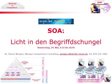 SOA: Licht in den Begriffdschungel Donnerstag, 24. Mai, 9.15 bis 10.45 Dr. Dieter Wenger, Wenger Competence Consulting, Tel.