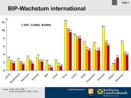 Kooperationspartner: Seite 1 BIP-Wachstum international Quelle: OeNB, WIFO, RZB; Economic Research; 38020 – 10/08.