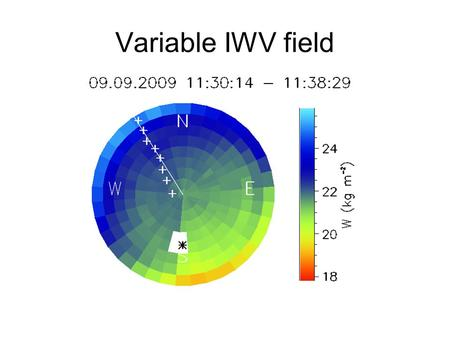 Variable IWV field. IWV and its residuum IWV and res 2 animations Click on the right image and see only the IWV field animation Click on the left and.