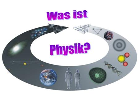 Was ist Physik?.
