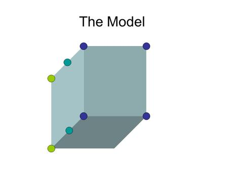 The Model. Philosophy of life Theories Theory-based Action.