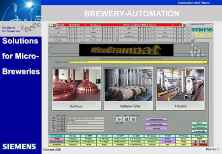 Automation and Drives Slide No: 1 Siemens A&D Solutions for Breweries AUTOMATION Solutions for Micro- Breweries BREWERY-AUTOMATION Solutions for Micro-