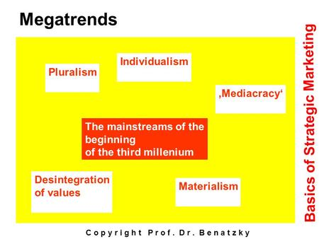 Megatrends C o p y r i g h t P r o f. D r. B e n a t z k y Basics of Strategic Marketing The mainstreams of the beginning of the third millenium Pluralism.