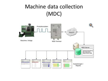 Machine data collection (MDC). Defininition We have a lot of data sets and with these we calculate availability and capacity factor.