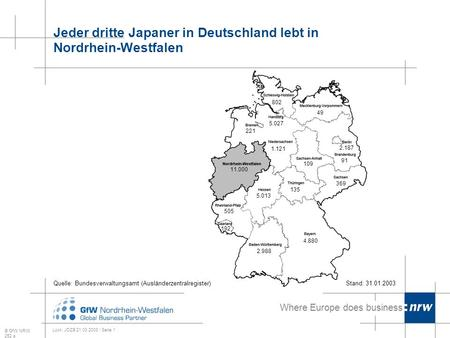 Where Europe does business Lück, JDZB 21.03.2003 | Seite 1 2.988 4.880 2.187 91 221 5.027 5.013 49 1.121 11.000 505 192 369 109 802 135 © GfW NRW 252 a.