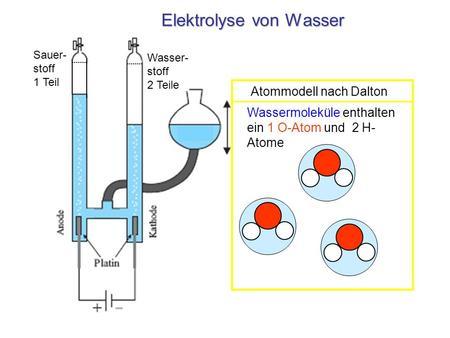 Tolle Teile Des Atoms Arbeitsblatt Fotos - Mathe Arbeitsblatt ...
