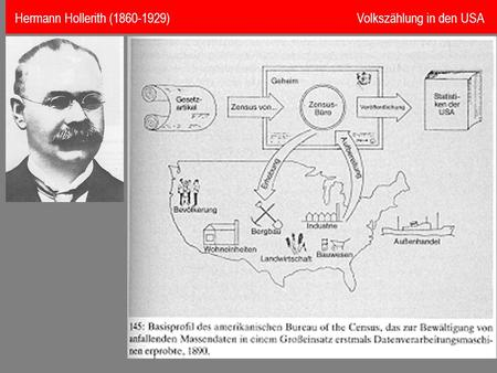 Hermann Hollerith (1860-1929) Volkszählung in den USA.