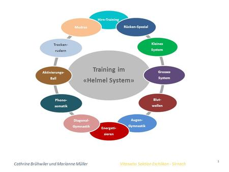 Training im «Helmel System»