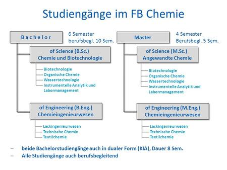 Studiengänge im FB Chemie of Science (B.Sc.) Chemie und Biotechnologie of Science (B.Sc.) Chemie und Biotechnologie of Engineering (B.Eng.) Chemieingenieurwesen.