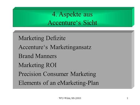 WU-Wien, SS 20031 1. Introduction 4. Aspekte aus Accentures Sicht Marketing Defizite Accentures Marketingansatz Brand Manners Marketing ROI Precision Consumer.