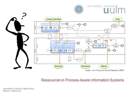 Ressourcen in Process-Aware Information Systems Paul Hübner | 03.08.2010 | DBIS Seminar Betreuer : Andreas Lanz Quelle : www.infoq.com Seven Fallacies.