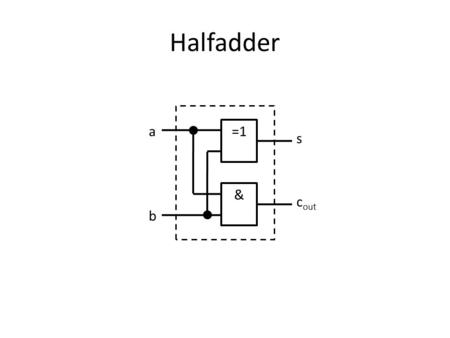 Halfadder =1 & a b s c out. Fulladder HA Halfadder HA 1 generate propagategenerate propagate a b c in c out s.