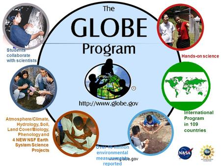 Www.globe.gov1 International Program in 109 countries Atmosphere/Climate, Hydrology, Soil, Land Cover/Biology, Phenology and 4 NEW NSF Earth System Science.