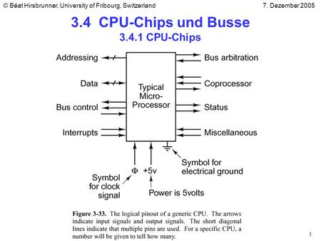 1 3.4 CPU-Chips und Busse 3.4.1 CPU-Chips © Béat Hirsbrunner, University of Fribourg, Switzerland7. Dezember 2005.