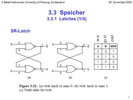 1 SR-Latch 3.3 Speicher 3.3.1 Latches (1/4) © Béat Hirsbrunner, University of Fribourg, Switzerland30. November 2005 S Q Q R Q Q.