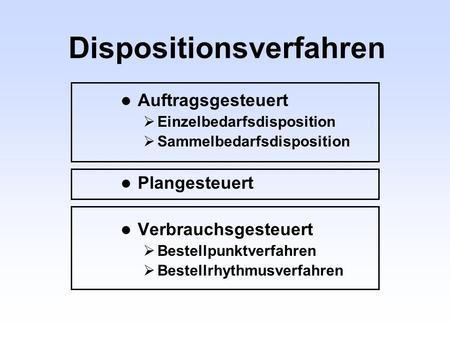 Dispositionsverfahren