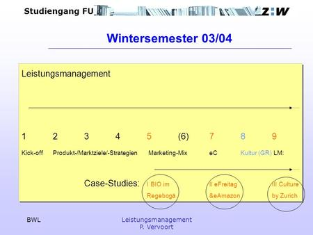 Studiengang FU BWLLeistungsmanagement P. Vervoort Leistungsmanagement 12345(6)789 Kick-offProdukt-/Marktziele/-Strategien Marketing-Mix eCKultur (GR) LM: