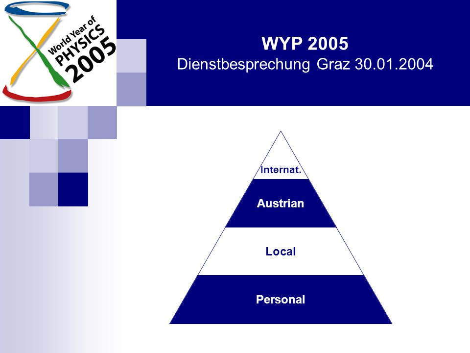 WYP 2005 Dienstbesprechung Graz 30.01.2004 Internationale Aktionen  Physics enlightens the world  Physics Talent 2005  Physics as a cultural heritage  Physics story competition  Playing physics