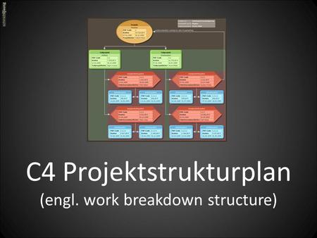 C4 Projektstrukturplan (engl. work breakdown structure)
