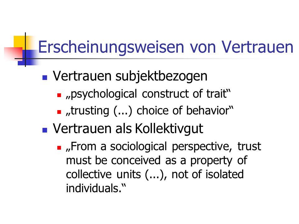 Grundlagen des Vertrauens Vertrauen als bewusste Entscheidung Grundlage: Information Vertrauen als kalkulierte Individualentscheidung oder Effekt sozialer Prozesse Grundlage: Emotionen Vertrauen als soziales Phänomen Grundlage: gemeinsame soziale Realität (Zeichensysteme, Deutungsmuster, Einstellungen, informelle Institutionen) Vertrauen als nicht substituierbare Vertrauensgrundlage Grundlage: Angeborene oder frühkindlich erworbene psychische Fähigkeit, Vertrauen zu schenken
