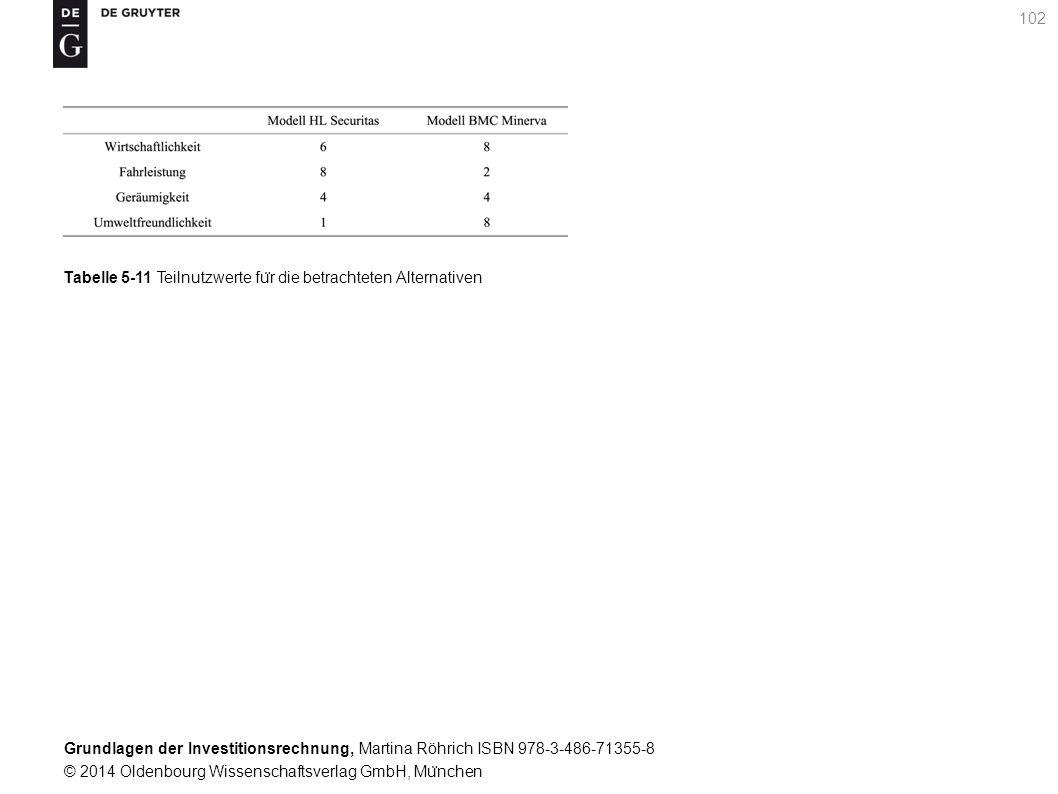 Grundlagen der Investitionsrechnung, Martina Röhrich ISBN 978-3-486-71355-8 © 2014 Oldenbourg Wissenschaftsverlag GmbH, Mu ̈ nchen 103 Tabelle 5-12 Nutzwerte fu ̈ r die betrachteten Alternativen