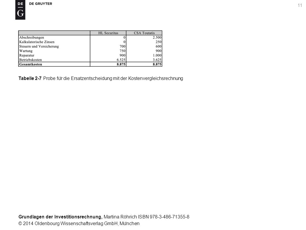 Grundlagen der Investitionsrechnung, Martina Röhrich ISBN 978-3-486-71355-8 © 2014 Oldenbourg Wissenschaftsverlag GmbH, Mu ̈ nchen 12 Tabelle 2-8 Ersatzentscheidung mit der Kostenvergleichsrechnung bei Liquidationserlösen