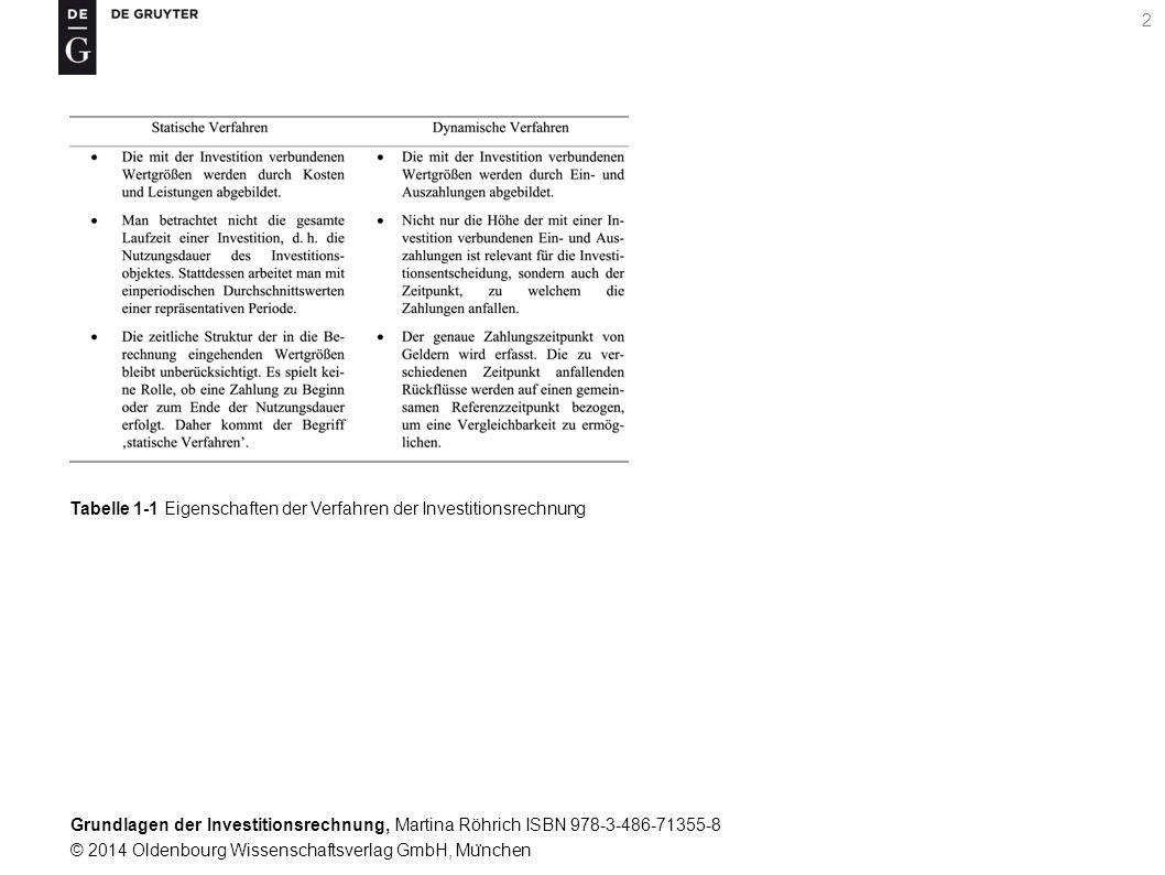Grundlagen der Investitionsrechnung, Martina Röhrich ISBN 978-3-486-71355-8 © 2014 Oldenbourg Wissenschaftsverlag GmbH, Mu ̈ nchen 3 Grafik 2-1 Durchschnittlich gebundenes Kapital einer Investition