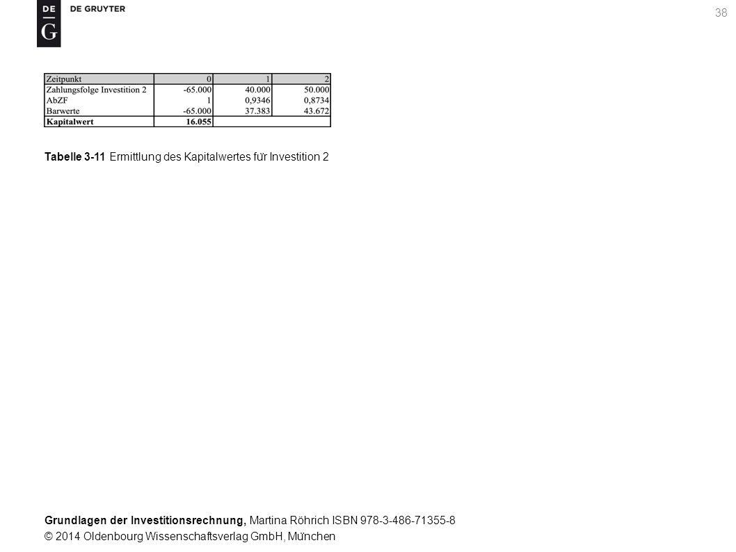 Grundlagen der Investitionsrechnung, Martina Röhrich ISBN 978-3-486-71355-8 © 2014 Oldenbourg Wissenschaftsverlag GmbH, Mu ̈ nchen 39 Tabelle 3-12 Kapitalwertmethode und Differenzinvestitionen