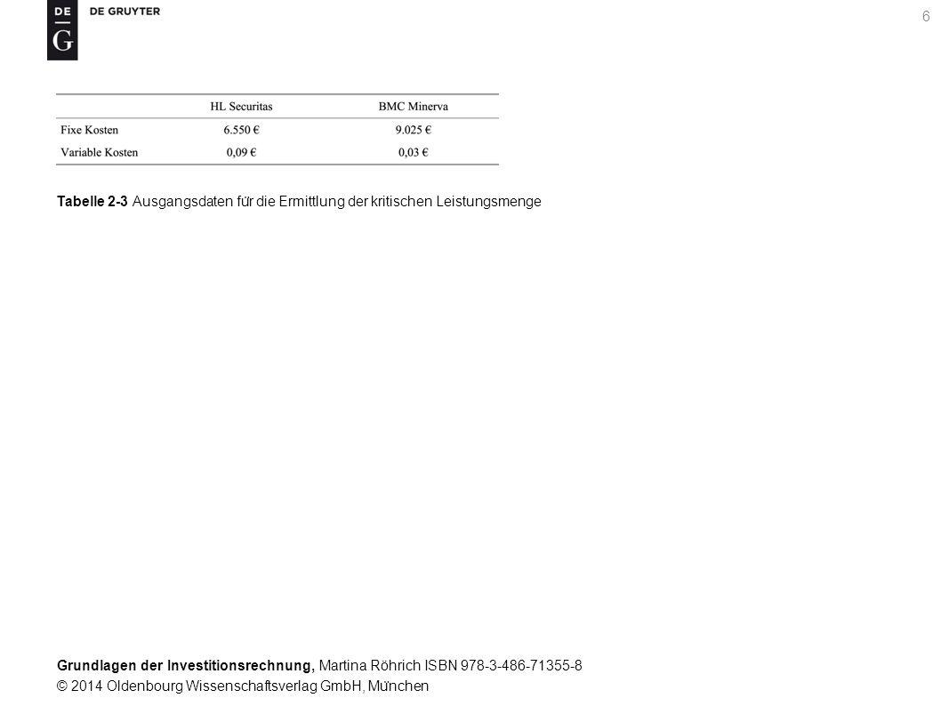 Grundlagen der Investitionsrechnung, Martina Röhrich ISBN 978-3-486-71355-8 © 2014 Oldenbourg Wissenschaftsverlag GmbH, Mu ̈ nchen 7 Grafik 2-2 Kritische Leistungsmenge im Rahmen der Kostenvergleichsrechnung