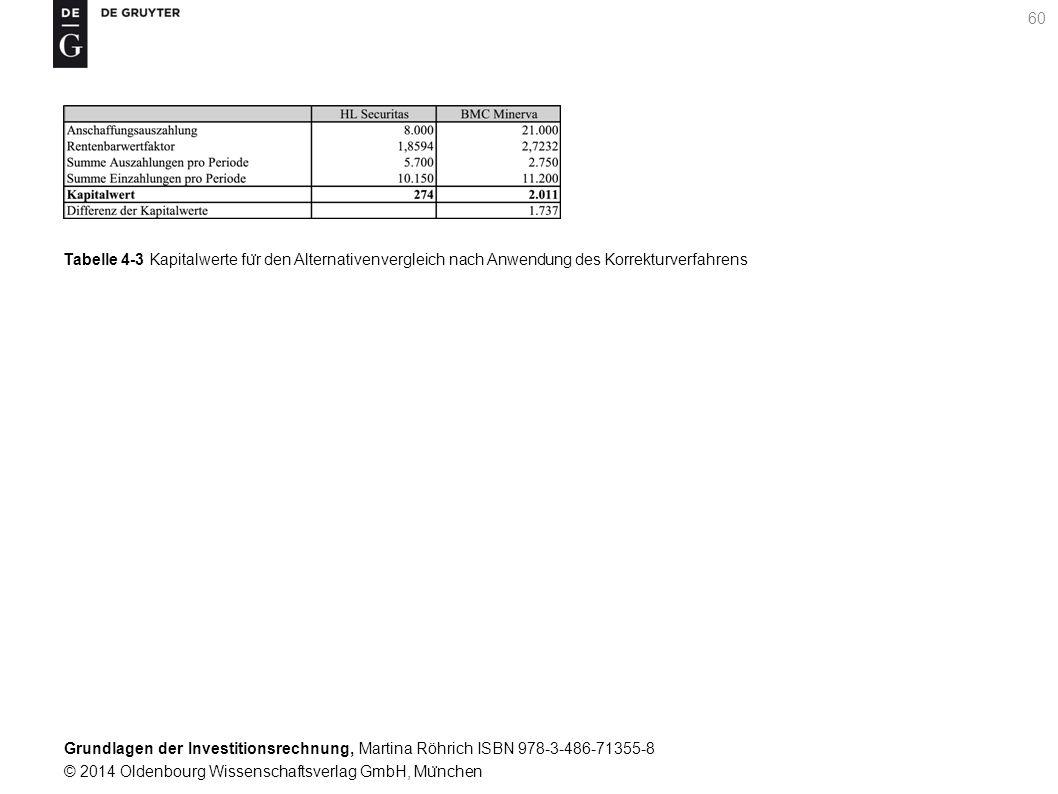 Grundlagen der Investitionsrechnung, Martina Röhrich ISBN 978-3-486-71355-8 © 2014 Oldenbourg Wissenschaftsverlag GmbH, Mu ̈ nchen 61 Tabelle 4-4 Basisdaten fu ̈ r den Alternativenvergleich