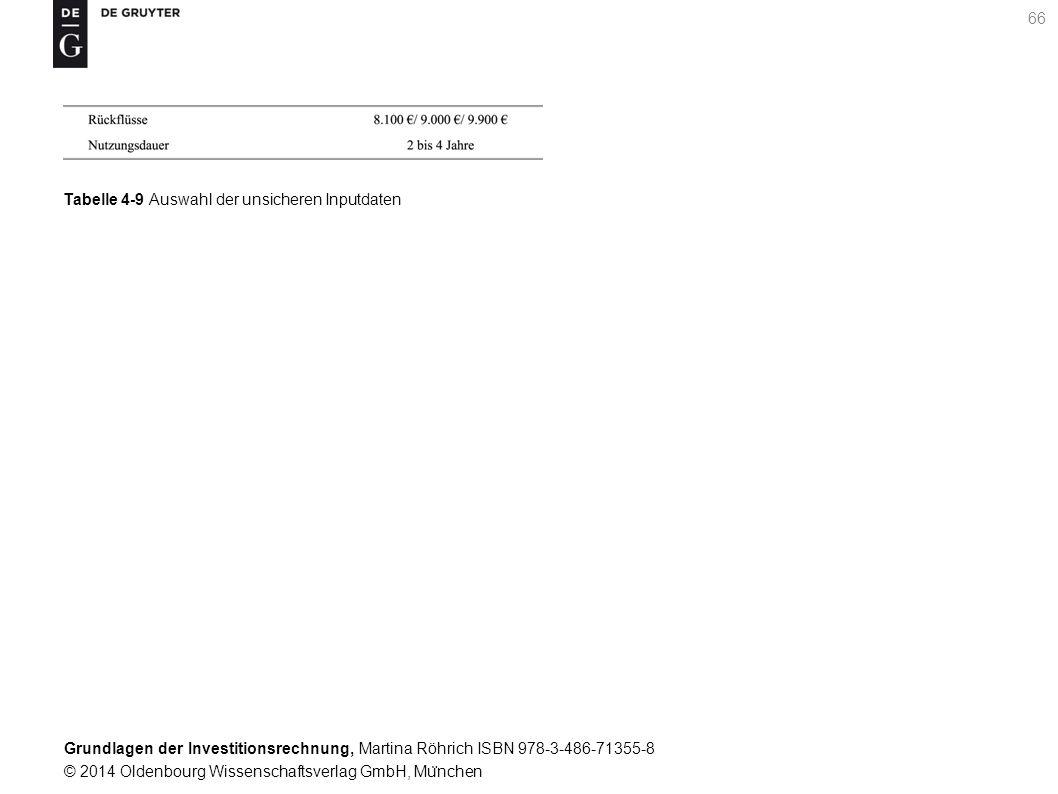 Grundlagen der Investitionsrechnung, Martina Röhrich ISBN 978-3-486-71355-8 © 2014 Oldenbourg Wissenschaftsverlag GmbH, Mu ̈ nchen 67 Tabelle 4-10 Wahrscheinlichkeitsverteilungen fu ̈ r die unsicheren Inputgrößen