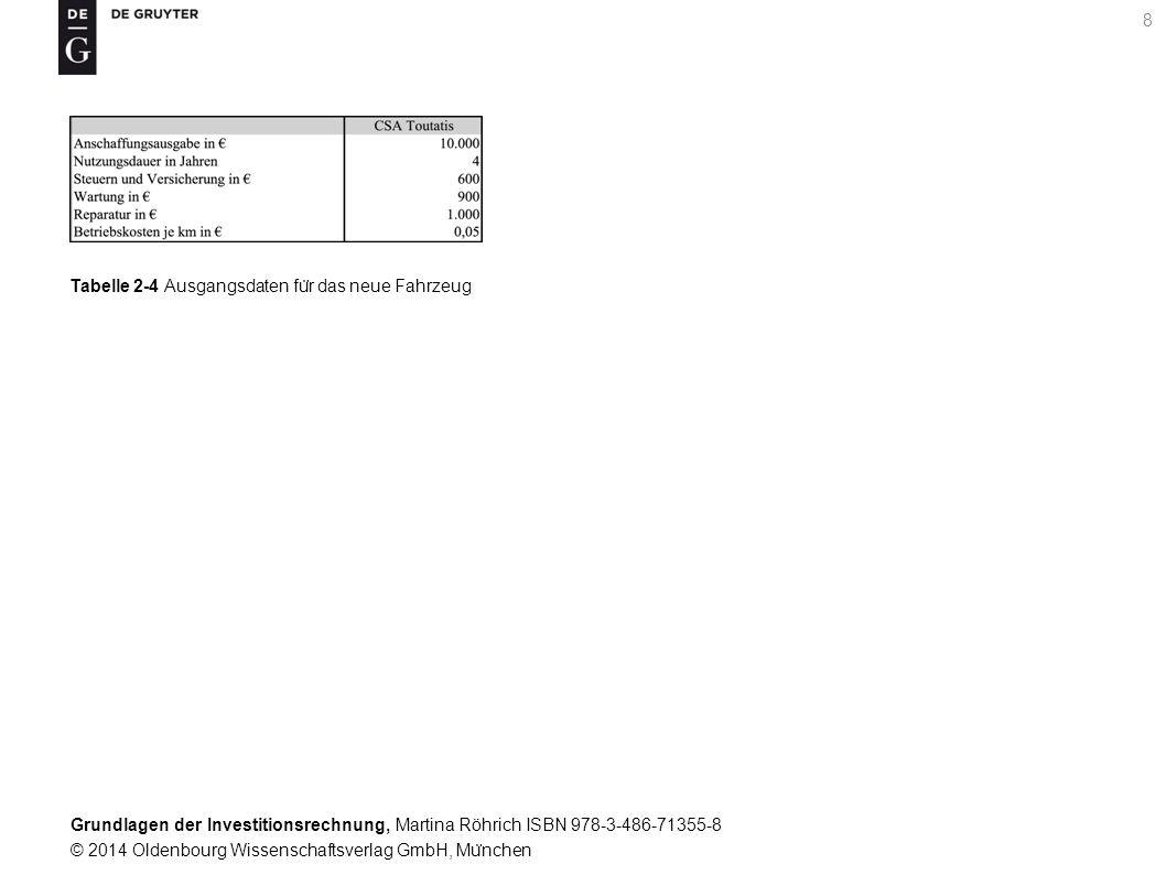 Grundlagen der Investitionsrechnung, Martina Röhrich ISBN 978-3-486-71355-8 © 2014 Oldenbourg Wissenschaftsverlag GmbH, Mu ̈ nchen 9 Tabelle 2-5 Entscheidungsrelevante Kosten beim Ersatzvergleich