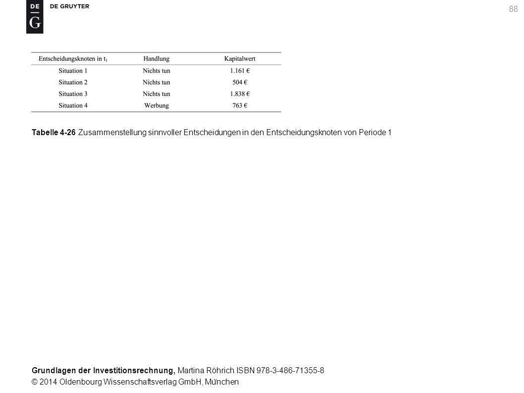 Grundlagen der Investitionsrechnung, Martina Röhrich ISBN 978-3-486-71355-8 © 2014 Oldenbourg Wissenschaftsverlag GmbH, Mu ̈ nchen 89 Tabelle 4-27 Wahrscheinlichkeitsverteilungen fu ̈ r die unsichere Inputgröße